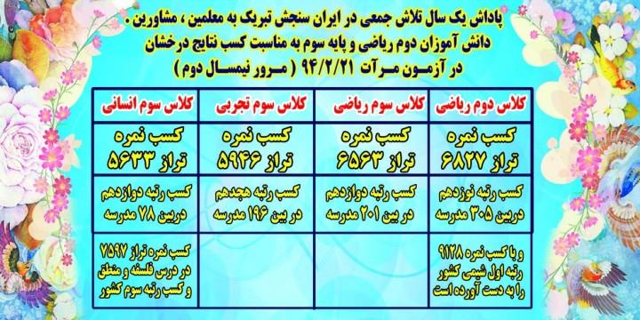 افتخاری دیگر از دانش آموزان دبیرستان ایران سنجش
